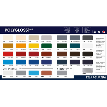 POLYGLOSS 713 NAVY GREY A-B 750ml